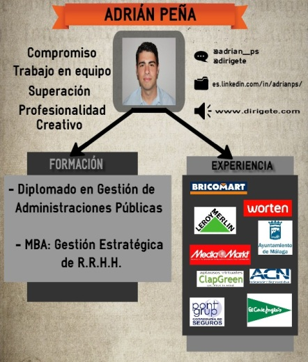 infografia adrian